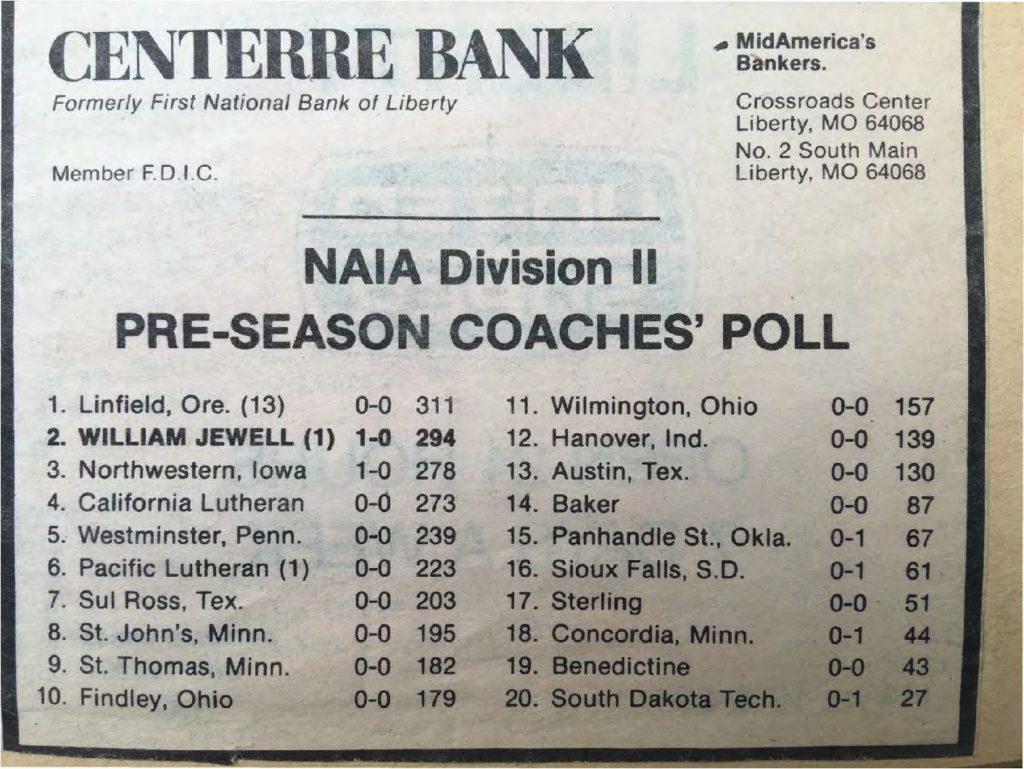 naia-division-ii-pre-season-coaches-poll