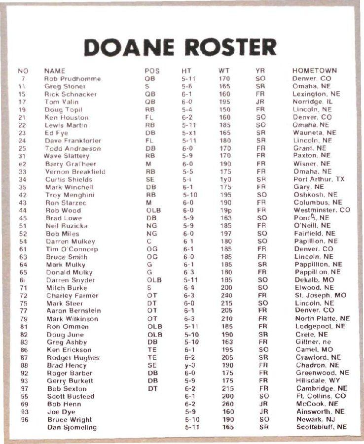 wjc-football-roster-1981-09-26