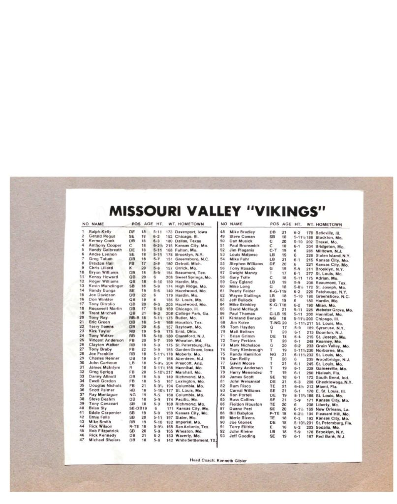 wjc-football-roster-1981-10-31