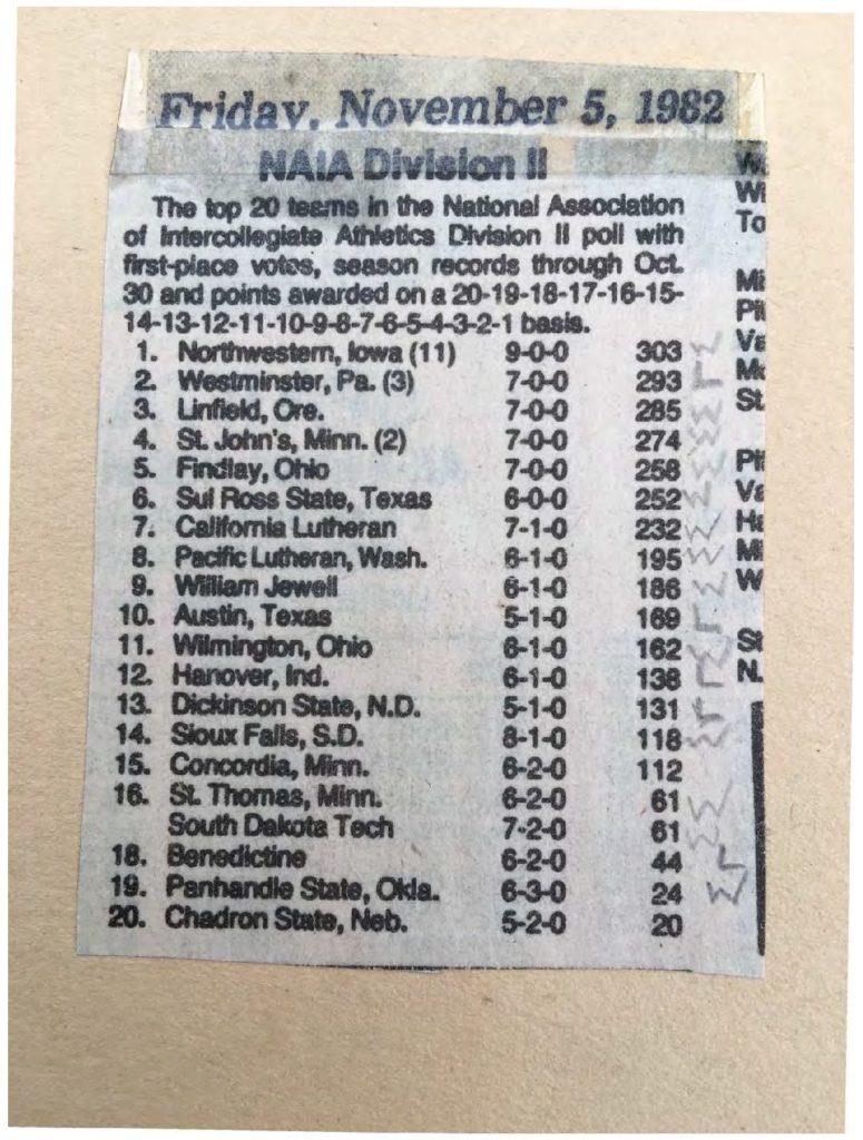 naia-division-ii-top-20