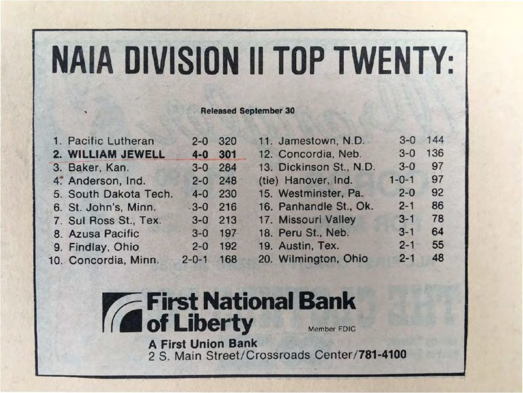 naia-division-ii-top-twenty