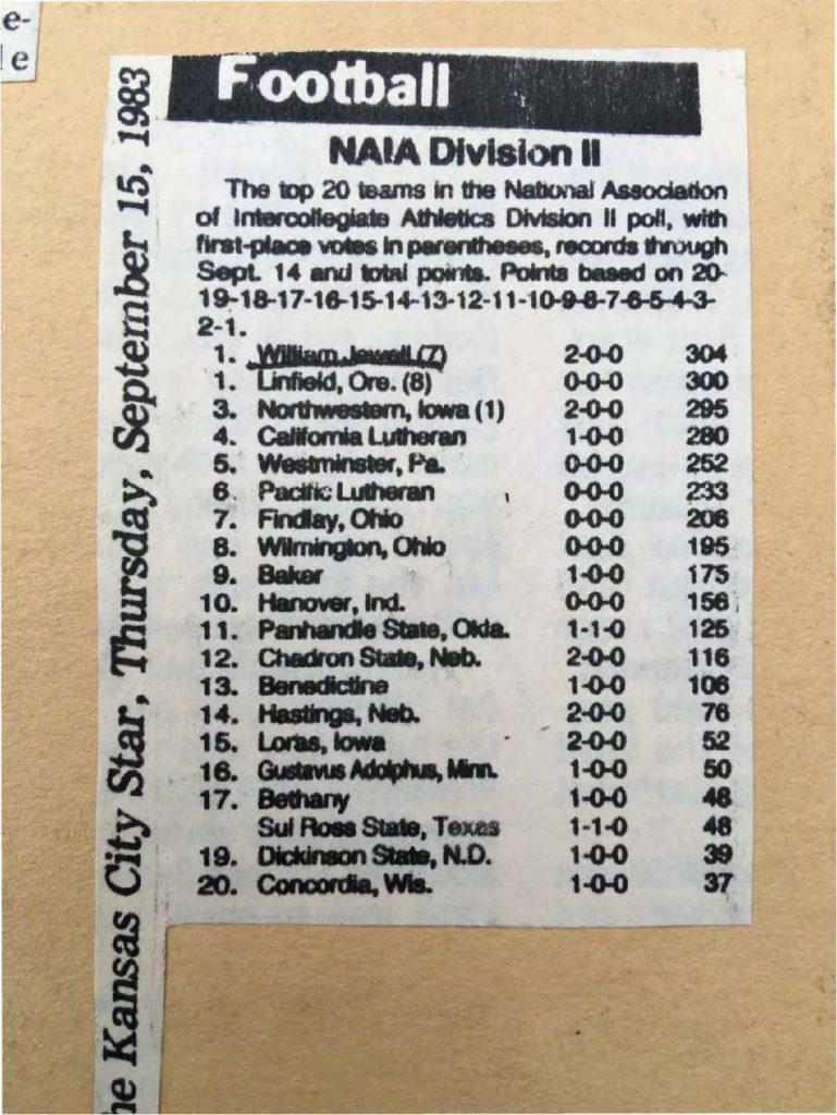naia-divison-ii-top-20