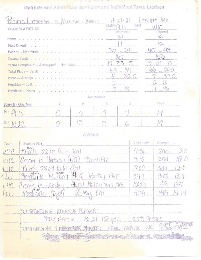 pacific_luthern_game-stats_1981